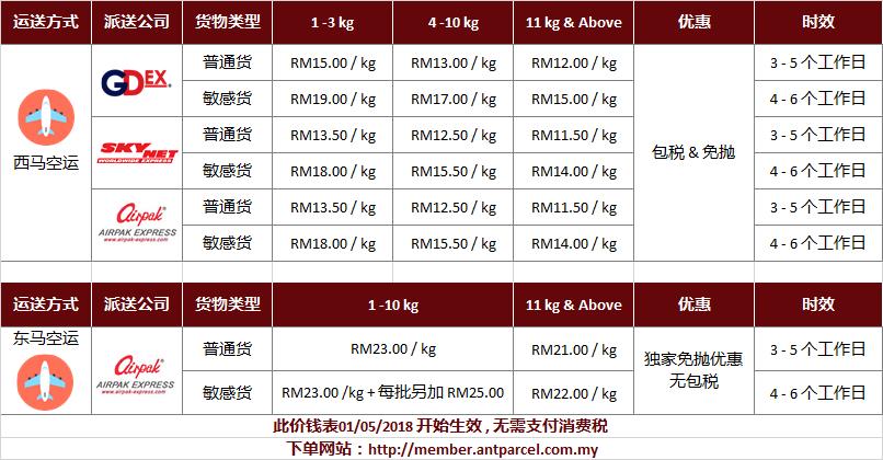蚂蚁包裹中国到大马空运费