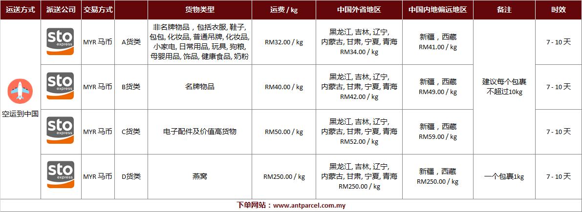 马来西亚到中国