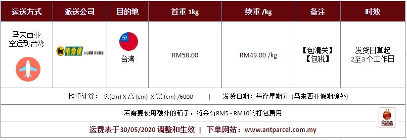 马来西亚出口到台湾