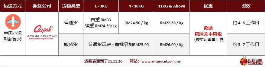 中国空运到新加坡运费